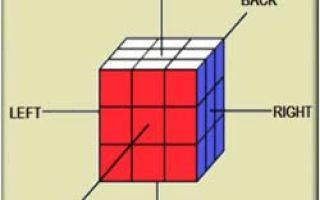 Как собрать кубик рубика 3х3 схема с картинками для начинающих