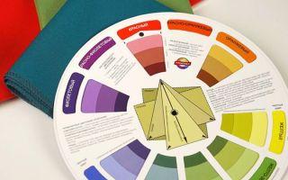Сочетание цветов в интерьере: таблица, раскладки, примеры + 50 фото