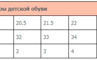 Размер обуви, таблица для детей с показателями разных стран